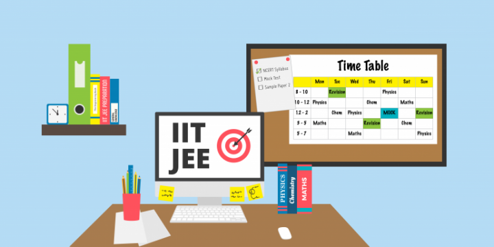 Tips to Prepare for IIT JEE 2020